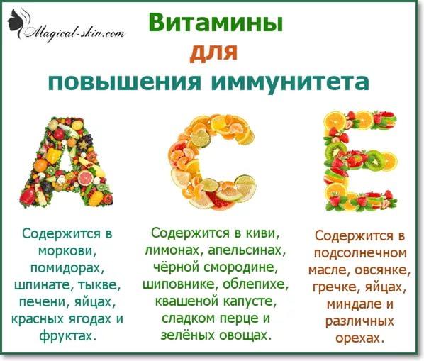 Какие витамины принимать для повышения иммунитета взрослым
